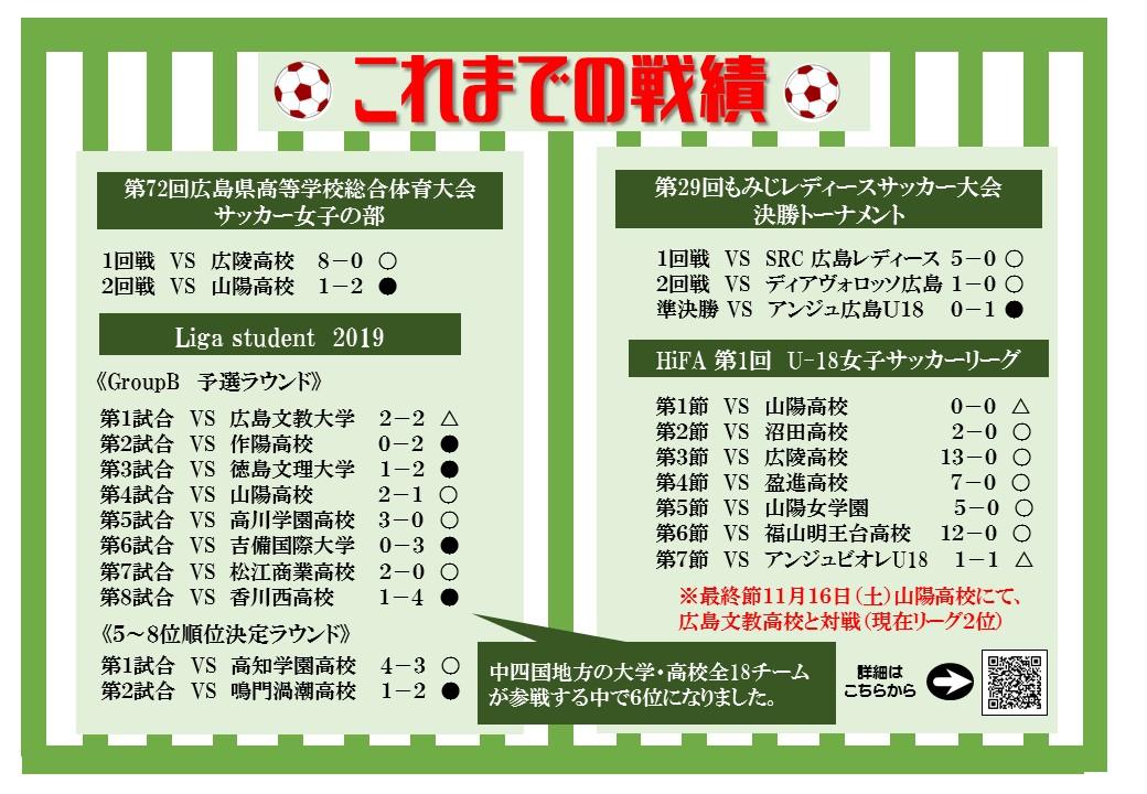 HiFA 第1回 U-18 女子サッカーリーグ第7節